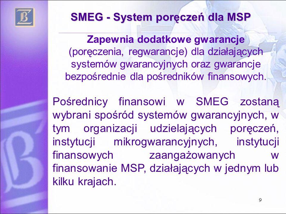 10 System poręczeń dla MSP -SMEG System SMEG obejmuje cztery rodzaje gwarancji/ re-gwarancji: I.Gwarancje kredytów, pożyczek, leasingu II.Gwarancje mikrokredytów III.Gwarancje inwestycji kapitałowych IV.Gwarancje transakcji sekurytyzacyjnych