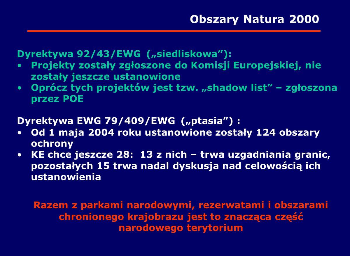 Dyrektywa 92/43/EWG (siedliskowa): Projekty zostały zgłoszone do Komisji Europejskiej, nie zostały jeszcze ustanowione Oprócz tych projektów jest tzw.