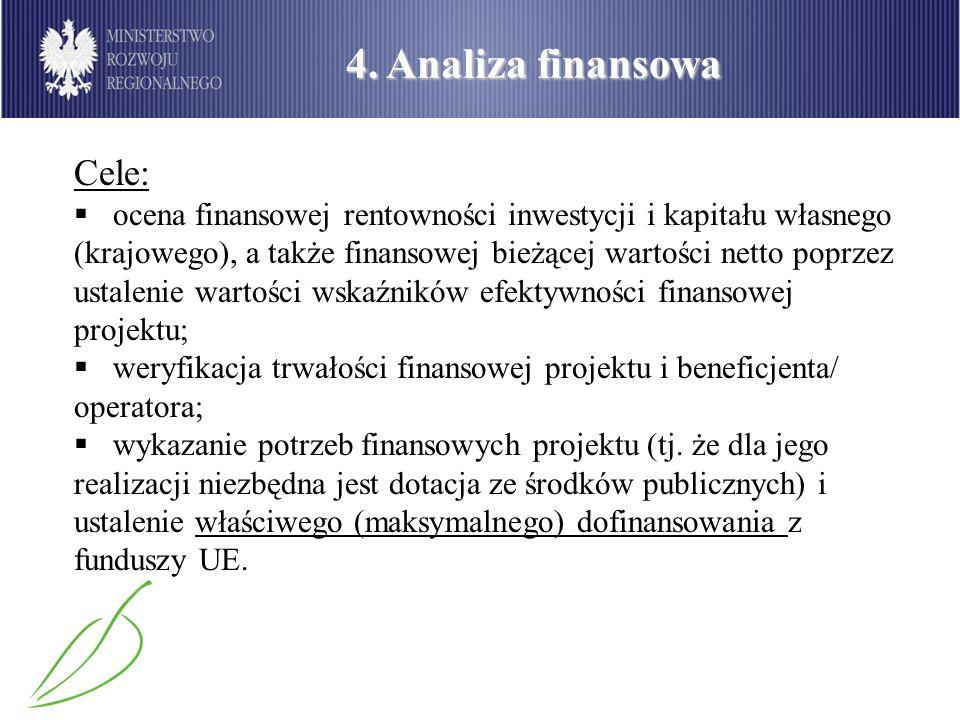 4. Analiza finansowa Cele: ocena finansowej rentowności inwestycji i kapitału własnego (krajowego), a także finansowej bieżącej wartości netto poprzez