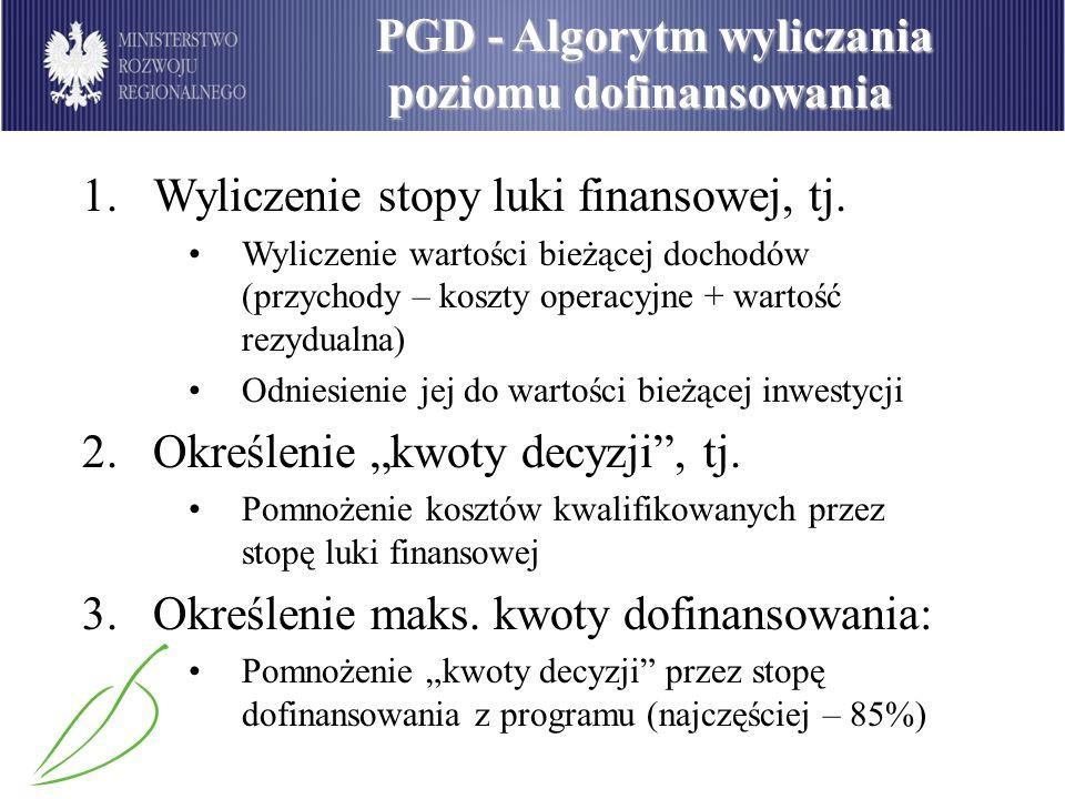 PGD - Algorytm wyliczania poziomu dofinansowania poziomu dofinansowania 1.Wyliczenie stopy luki finansowej, tj. Wyliczenie wartości bieżącej dochodów