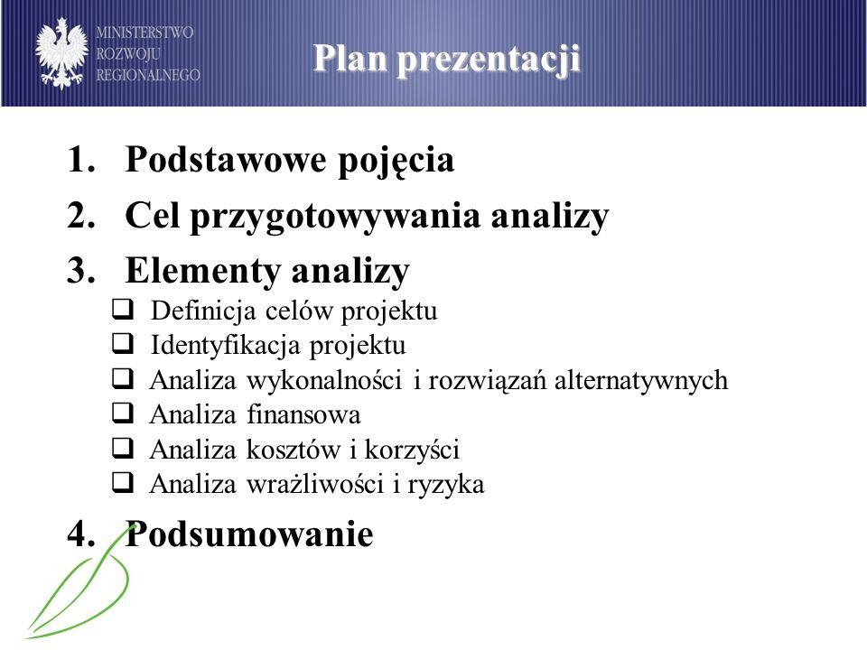 Plan prezentacji 1.Podstawowe pojęcia 2.Cel przygotowywania analizy 3.Elementy analizy Definicja celów projektu Identyfikacja projektu Analiza wykonal