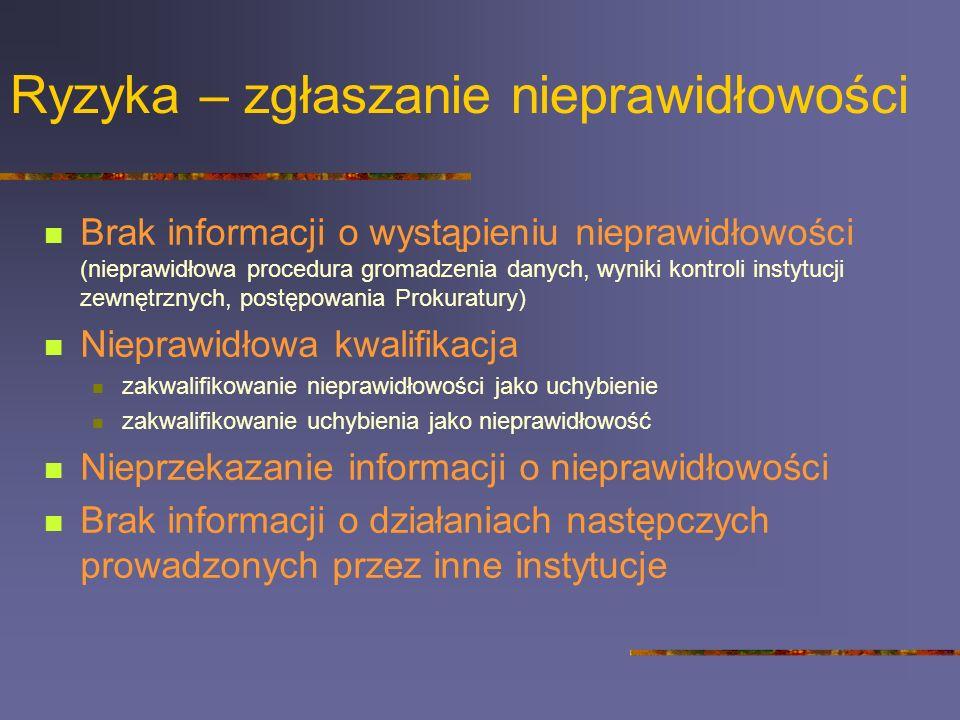 Ryzyka – zgłaszanie nieprawidłowości Brak informacji o wystąpieniu nieprawidłowości (nieprawidłowa procedura gromadzenia danych, wyniki kontroli instytucji zewnętrznych, postępowania Prokuratury) Nieprawidłowa kwalifikacja zakwalifikowanie nieprawidłowości jako uchybienie zakwalifikowanie uchybienia jako nieprawidłowość Nieprzekazanie informacji o nieprawidłowości Brak informacji o działaniach następczych prowadzonych przez inne instytucje