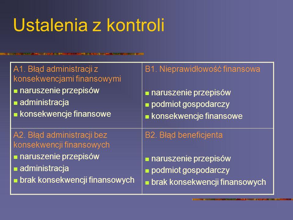 Ustalenia z kontroli A1. Błąd administracji z konsekwencjami finansowymi naruszenie przepisów administracja konsekwencje finansowe B1. Nieprawidłowość