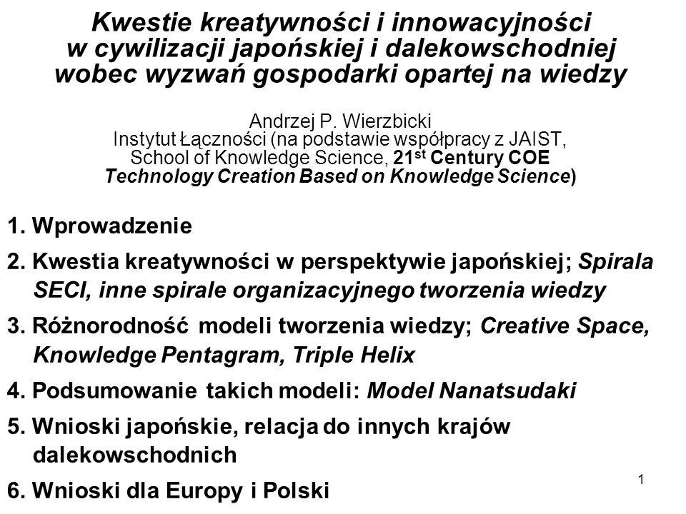 1 Kwestie kreatywności i innowacyjności w cywilizacji japońskiej i dalekowschodniej wobec wyzwań gospodarki opartej na wiedzy Andrzej P. Wierzbicki In