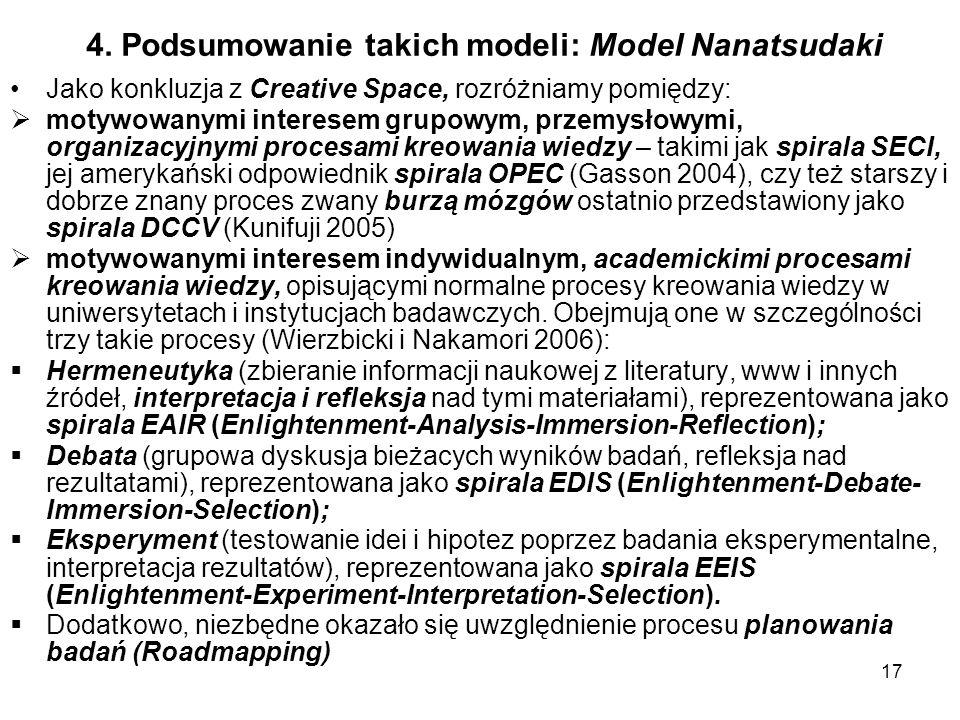 17 4. Podsumowanie takich modeli: Model Nanatsudaki Jako konkluzja z Creative Space, rozróżniamy pomiędzy: motywowanymi interesem grupowym, przemysłow