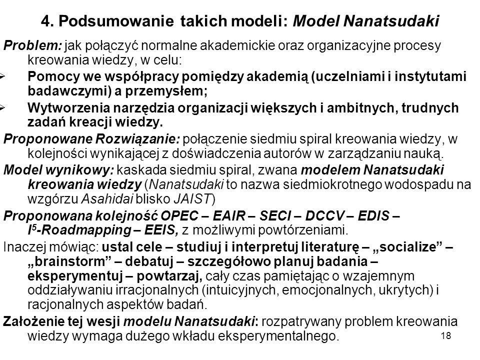 18 4. Podsumowanie takich modeli: Model Nanatsudaki Problem: jak połączyć normalne akademickie oraz organizacyjne procesy kreowania wiedzy, w celu: Po