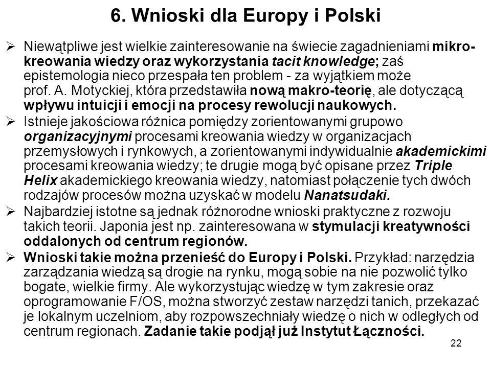 22 6. Wnioski dla Europy i Polski Niewątpliwe jest wielkie zainteresowanie na świecie zagadnieniami mikro- kreowania wiedzy oraz wykorzystania tacit k