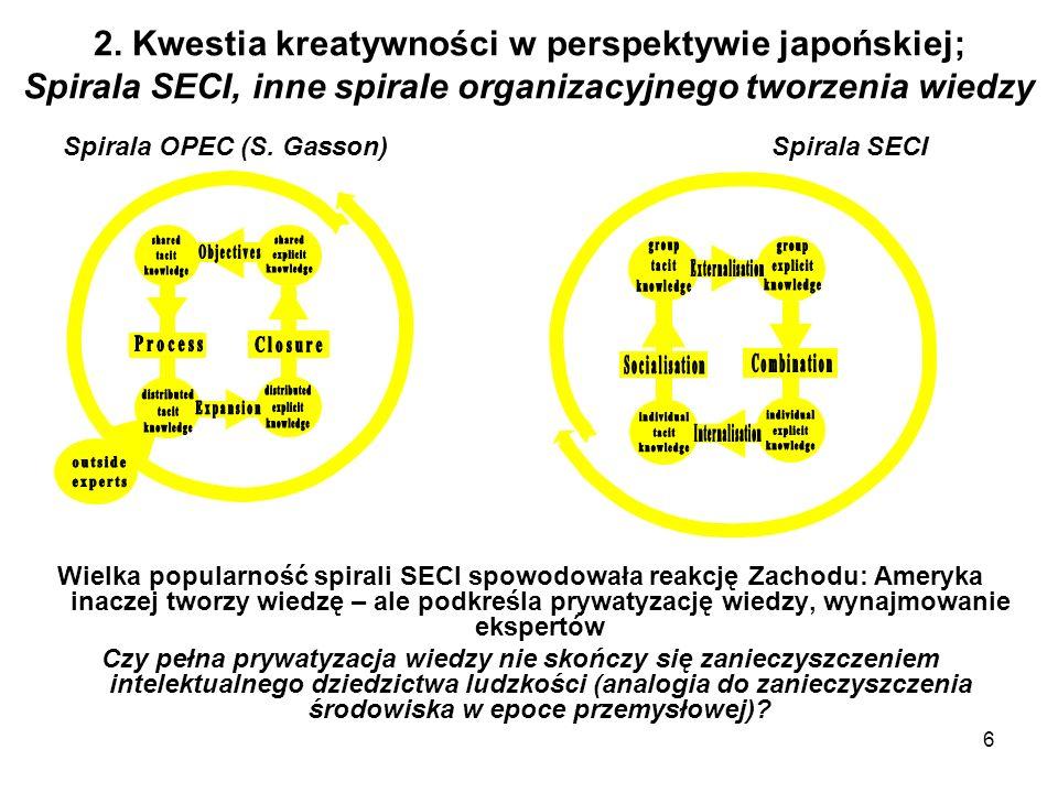 6 2. Kwestia kreatywności w perspektywie japońskiej; Spirala SECI, inne spirale organizacyjnego tworzenia wiedzy Spirala OPEC (S. Gasson) Spirala SECI