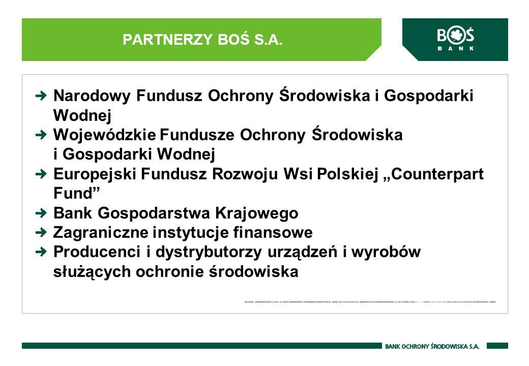 KREDYTY BOŚ - WFOŚiGW Warunki kredytów preferencyjnych udzielanych przez Bank we współpracy z WFOŚiGW są zróżnicowane - w każdym województwie inny zakres podmiotowy, przedmiotowy, oprocentowanie, okres kredytowania.