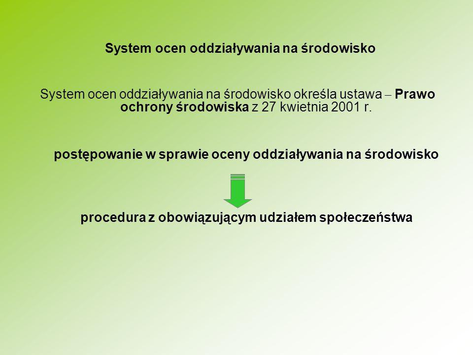 Przedmiot postępowania w sprawie oceny oddziaływania na środowisko: projekty polityk, strategii, planów i programów wymienionych w art.