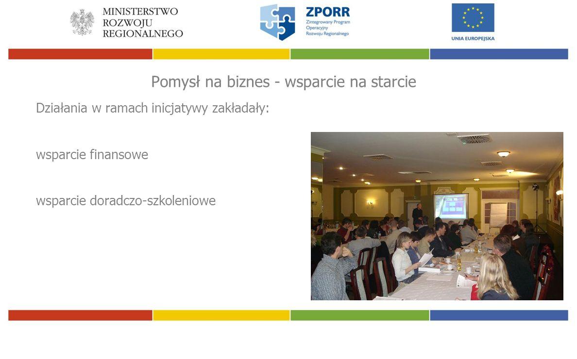 Pomysł na biznes - wsparcie na starcie Działania w ramach inicjatywy zakładały: wsparcie finansowe wsparcie doradczo-szkoleniowe