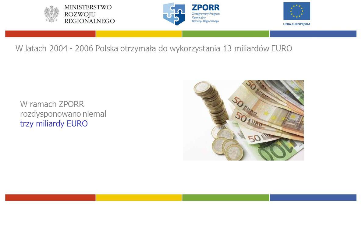 W latach 2004 - 2006 Polska otrzymała do wykorzystania 13 miliardów EURO W ramach ZPORR rozdysponowano niemal trzy miliardy EURO