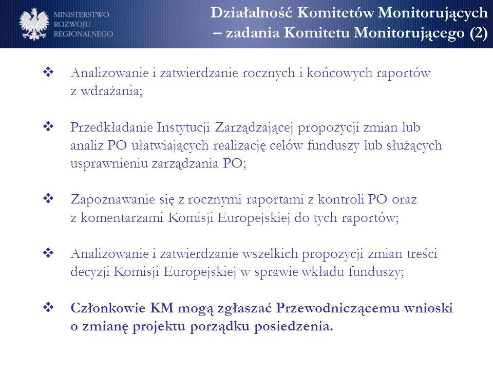 Działalność Komitetów Monitorujących – zadania Komitetu Monitorującego (2) Analizowanie i zatwierdzanie rocznych i końcowych raportów z wdrażania; Prz