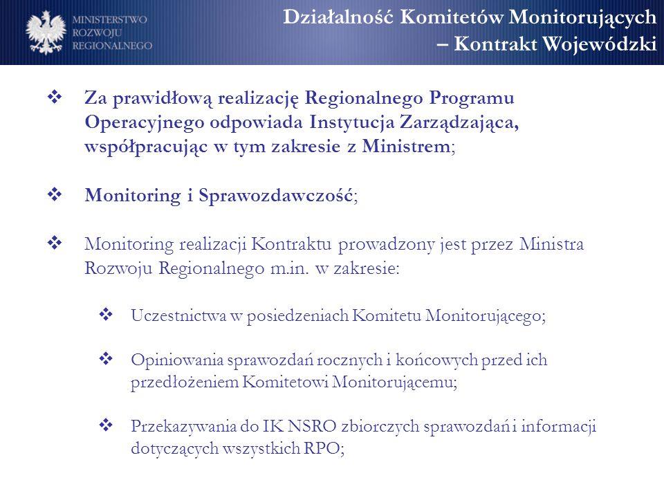 Działalność Komitetów Monitorujących – Kontrakt Wojewódzki Za prawidłową realizację Regionalnego Programu Operacyjnego odpowiada Instytucja Zarządzają