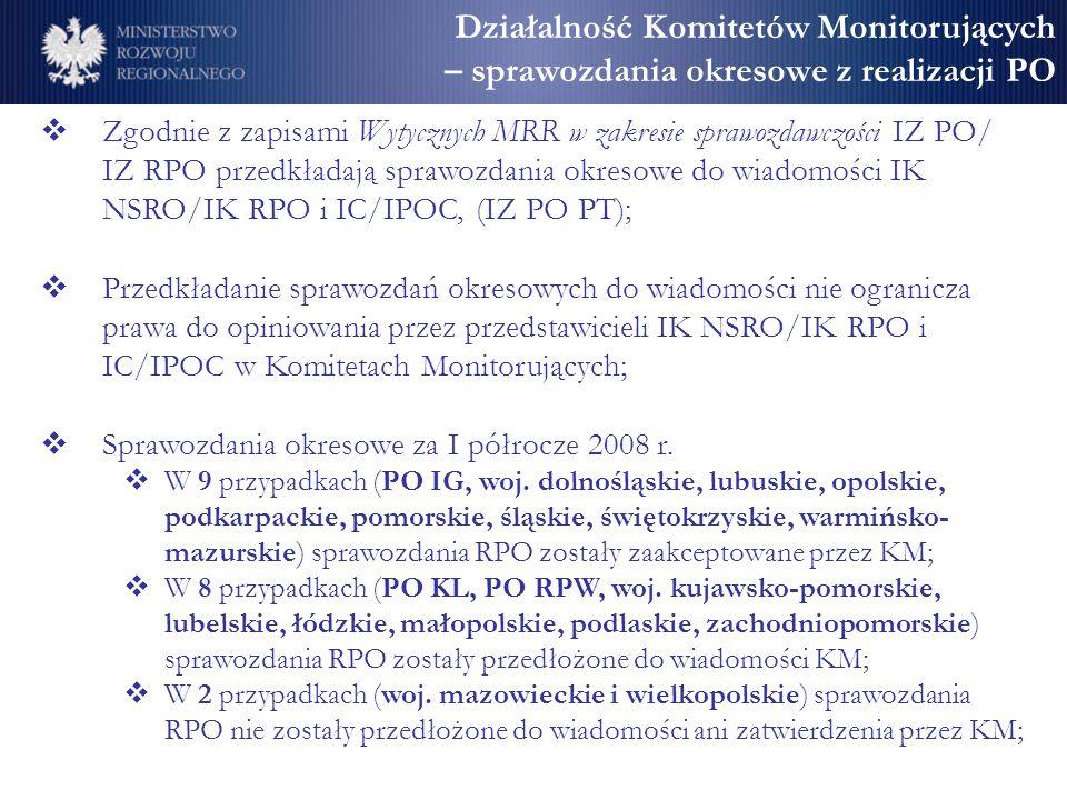 Działalność Komitetów Monitorujących – sprawozdania okresowe z realizacji PO Zgodnie z zapisami Wytycznych MRR w zakresie sprawozdawczości IZ PO/ IZ R