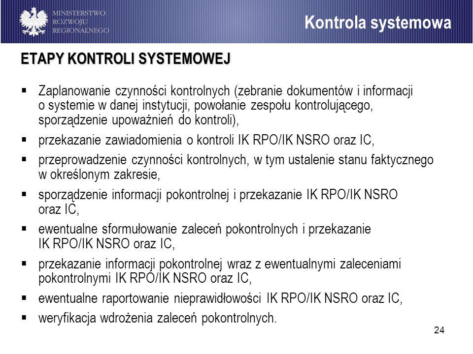 24 ETAPY KONTROLI SYSTEMOWEJ Zaplanowanie czynności kontrolnych (zebranie dokumentów i informacji o systemie w danej instytucji, powołanie zespołu kon