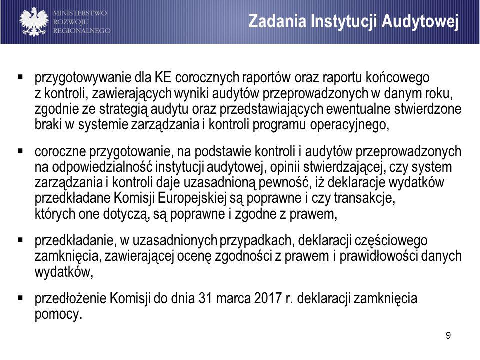 9 przygotowywanie dla KE corocznych raportów oraz raportu końcowego z kontroli, zawierających wyniki audytów przeprowadzonych w danym roku, zgodnie ze