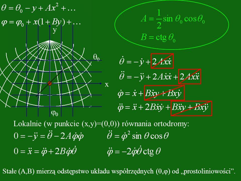 Lokalnie (w punkcie (x,y)=(0,0)) równania ortodromy: Stałe (A,B) mierzą odstępstwo układu współrzędnych ( ) od prostoliniowości. x y