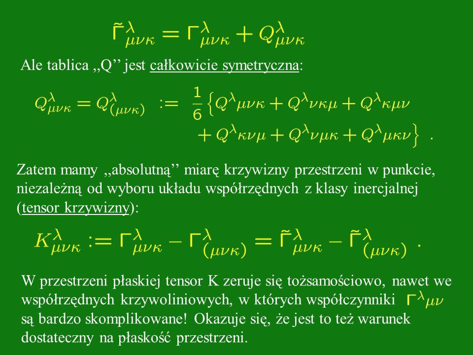 Zatem mamy,,absolutną miarę krzywizny przestrzeni w punkcie, niezależną od wyboru układu współrzędnych z klasy inercjalnej (tensor krzywizny): Ale tab
