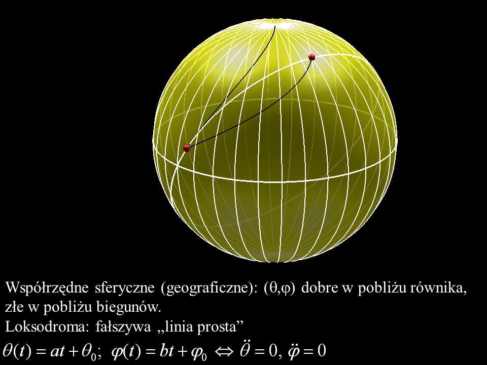 Współrzędne sferyczne (geograficzne): (, ) dobre w pobliżu równika, złe w pobliżu biegunów. Loksodroma: fałszywa linia prosta