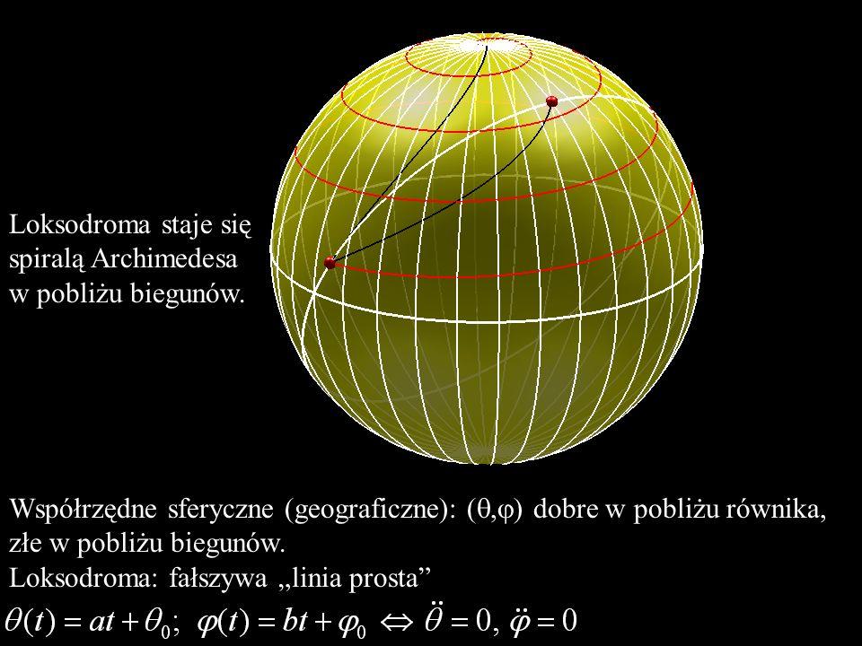 Loksodroma staje się spiralą Archimedesa w pobliżu biegunów.