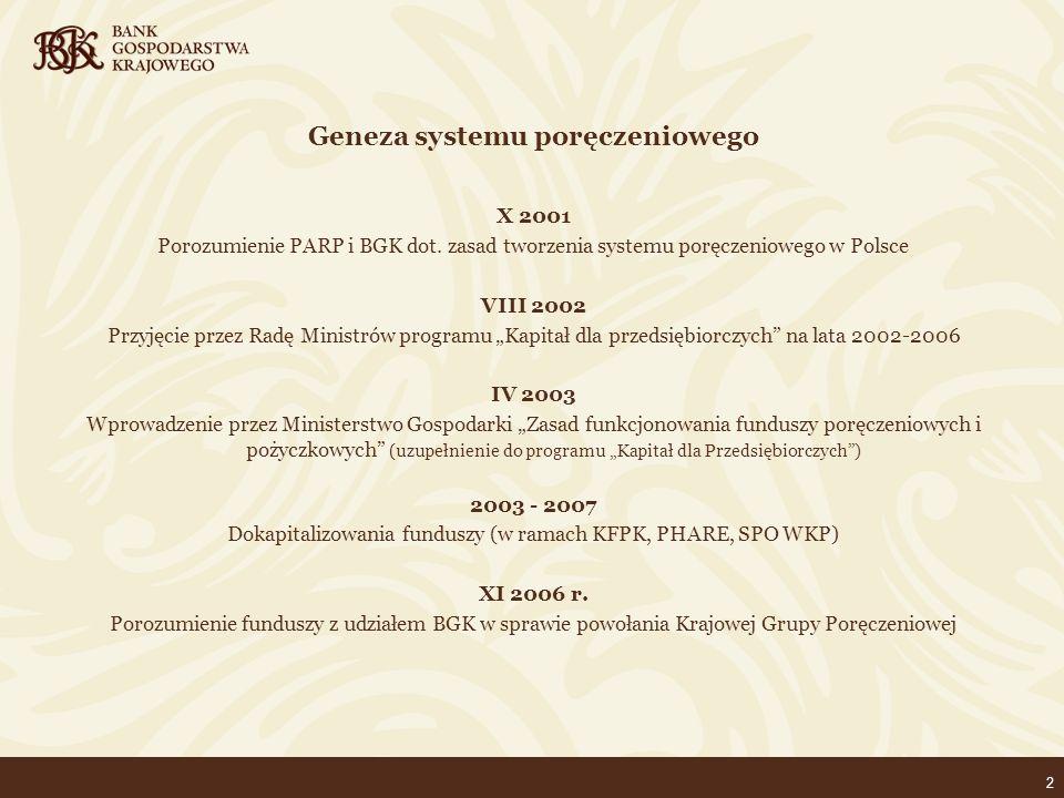 13 Poręczenia udzielone przez wybrane fundusze z udziałem BGK w latach 2003-2015 oraz ekstrapolacja na lata 2008-2015 (mln zł)