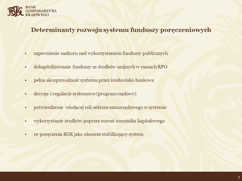 7 Determinanty rozwoju systemu funduszy poręczeniowych zapewnienie nadzoru nad wykorzystaniem funduszy publicznych dokapitalizowanie funduszy ze środków unijnych w ramach RPO pełna akceptowalność systemu przez środowisko bankowe decyzje i regulacje systemowe (program rządowy) potwierdzenie wiodącej roli sektora samorządowego w systemie wykorzystanie środków poprzez wzrost mnożnika kapitałowego re-poręczenia BGK jako element stabilizujący system