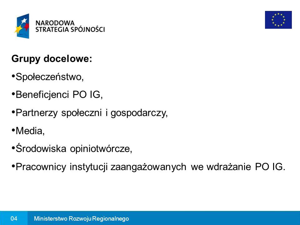 Grupy docelowe: Społeczeństwo, Beneficjenci PO IG, Partnerzy społeczni i gospodarczy, Media, Środowiska opiniotwórcze, Pracownicy instytucji zaangażow