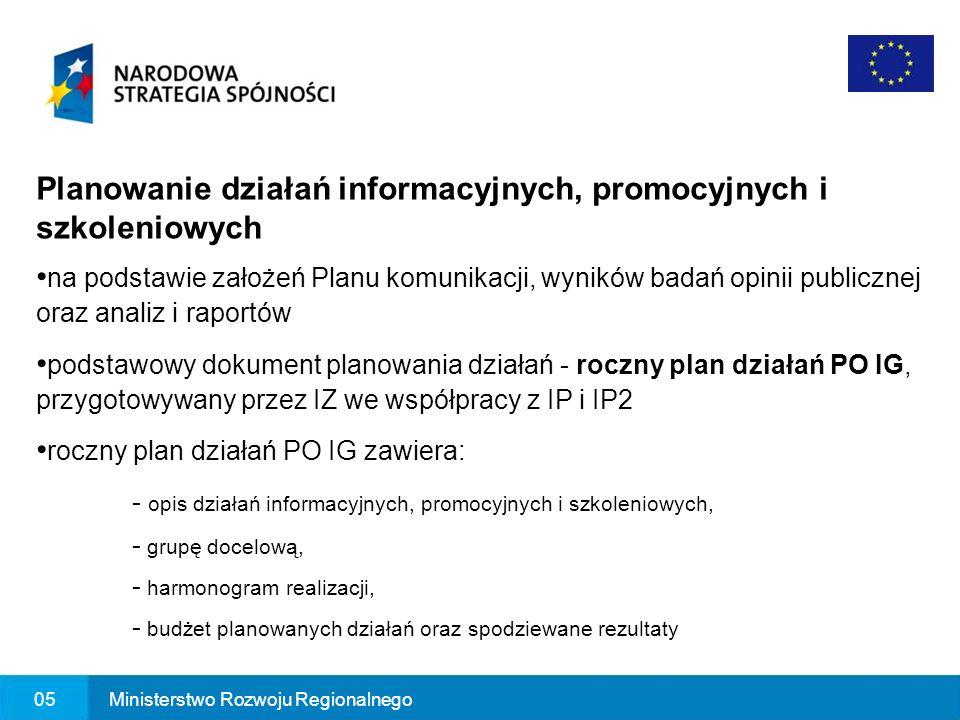 Planowanie działań informacyjnych, promocyjnych i szkoleniowych na podstawie założeń Planu komunikacji, wyników badań opinii publicznej oraz analiz i