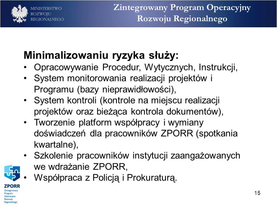 15 Zintegrowany Program Operacyjny Rozwoju Regionalnego Minimalizowaniu ryzyka służy: Opracowywanie Procedur, Wytycznych, Instrukcji, System monitorowania realizacji projektów i Programu (bazy nieprawidłowości), System kontroli (kontrole na miejscu realizacji projektów oraz bieżąca kontrola dokumentów), Tworzenie platform współpracy i wymiany doświadczeń dla pracowników ZPORR (spotkania kwartalne), Szkolenie pracowników instytucji zaangażowanych we wdrażanie ZPORR, Współpraca z Policją i Prokuraturą.