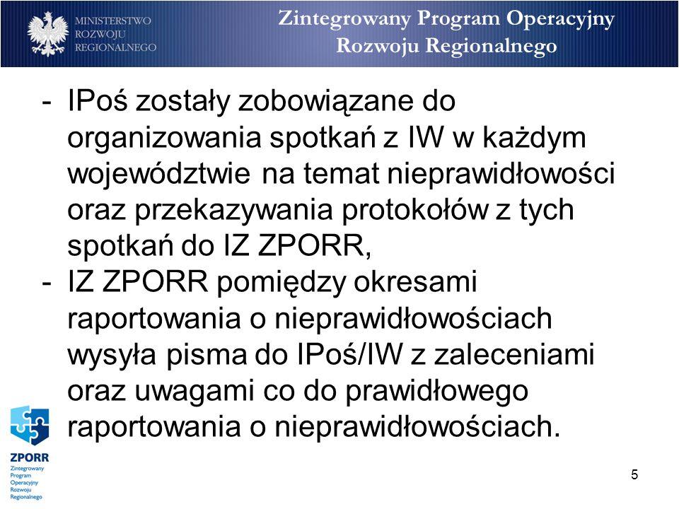 6 Zintegrowany Program Operacyjny Rozwoju Regionalnego W celu poprawy jakości i skuteczności kontroli IZ ZPORR opracowała i systematycznie aktualizuje wytyczne w zakresie: -przeprowadzania wizyty monitorującej/kontrolnej na miejscu, -kontroli stosowania przepisów dot.