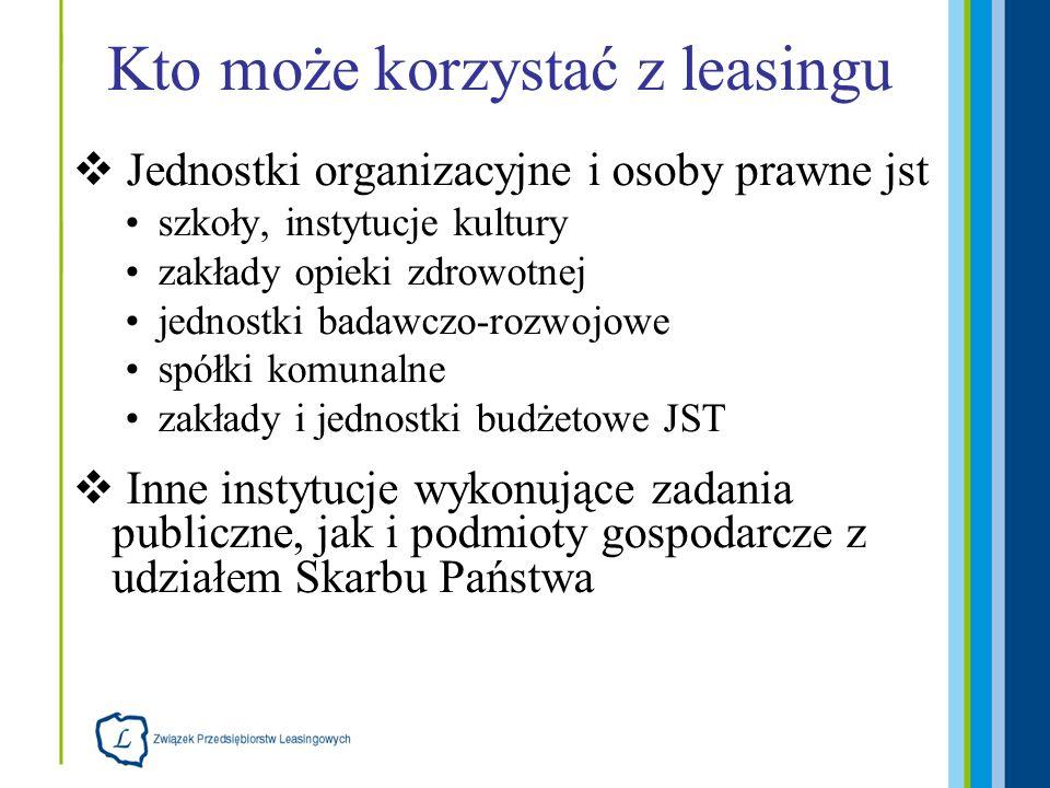 Kto może korzystać z leasingu Jednostki organizacyjne i osoby prawne jst szkoły, instytucje kultury zakłady opieki zdrowotnej jednostki badawczo-rozwo