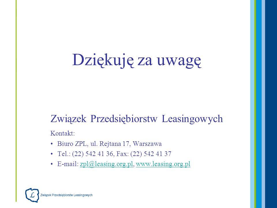 Dziękuję za uwagę Związek Przedsiębiorstw Leasingowych Kontakt: Biuro ZPL, ul. Rejtana 17, Warszawa Tel.: (22) 542 41 36, Fax: (22) 542 41 37 E-mail: