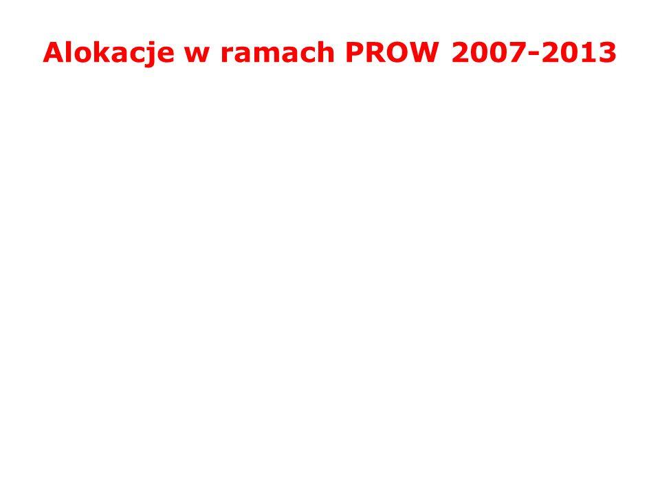 Alokacje w ramach PROW 2007-2013