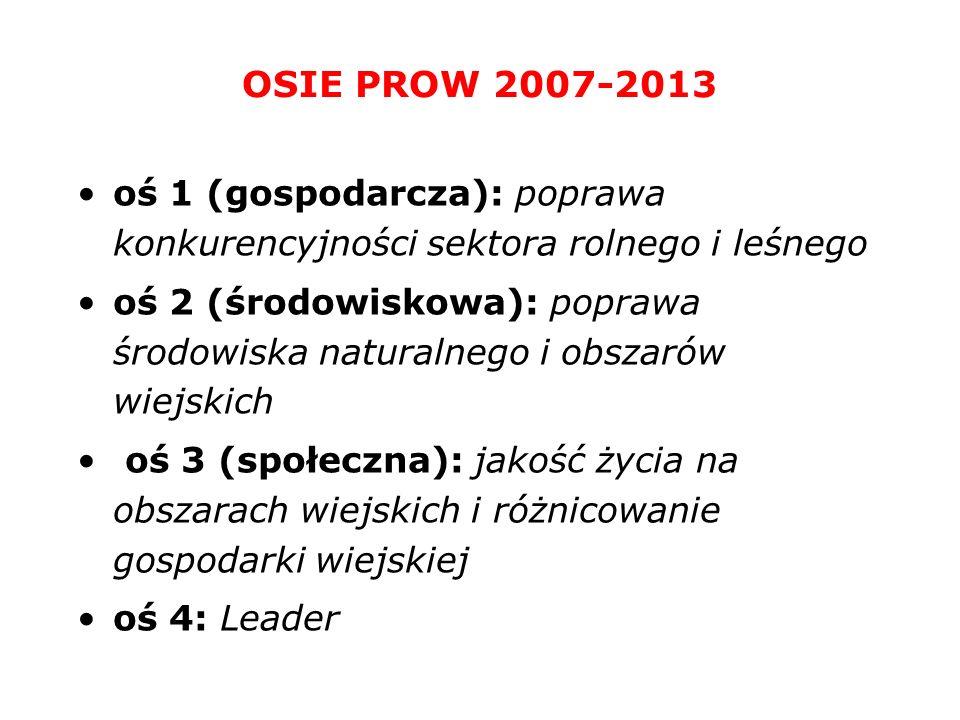 OSIE PROW 2007-2013 oś 1 (gospodarcza): poprawa konkurencyjności sektora rolnego i leśnego oś 2 (środowiskowa): poprawa środowiska naturalnego i obszarów wiejskich oś 3 (społeczna): jakość życia na obszarach wiejskich i różnicowanie gospodarki wiejskiej oś 4: Leader
