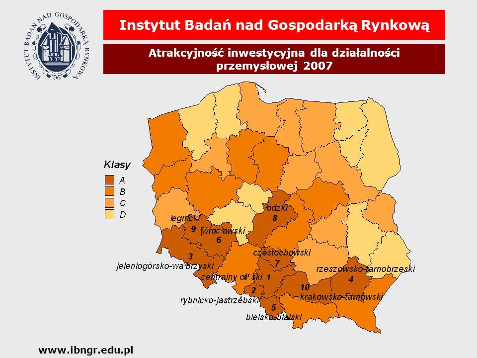 Instytut Badań nad Gospodarką Rynkową Atrakcyjność inwestycyjna dla działalności przemysłowej 2007 www.ibngr.edu.pl