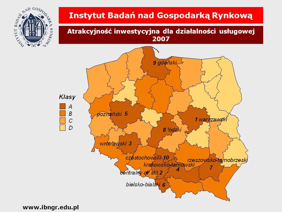 Instytut Badań nad Gospodarką Rynkową Atrakcyjność inwestycyjna dla działalności usługowej 2007 www.ibngr.edu.pl