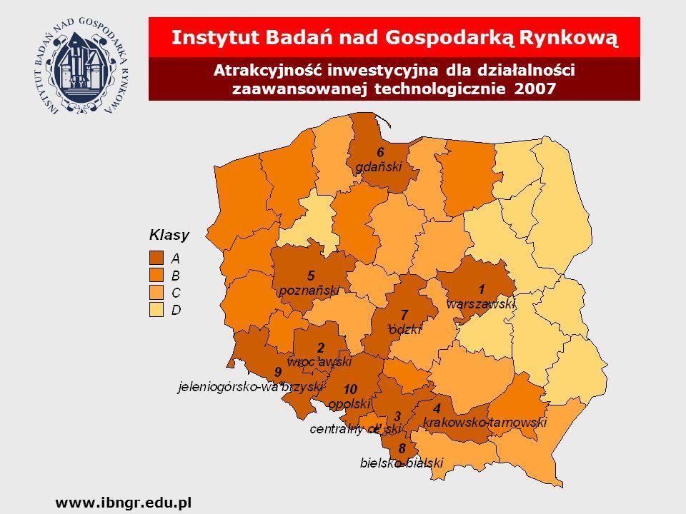 Instytut Badań nad Gospodarką Rynkową Atrakcyjność inwestycyjna dla działalności zaawansowanej technologicznie 2007 www.ibngr.edu.pl