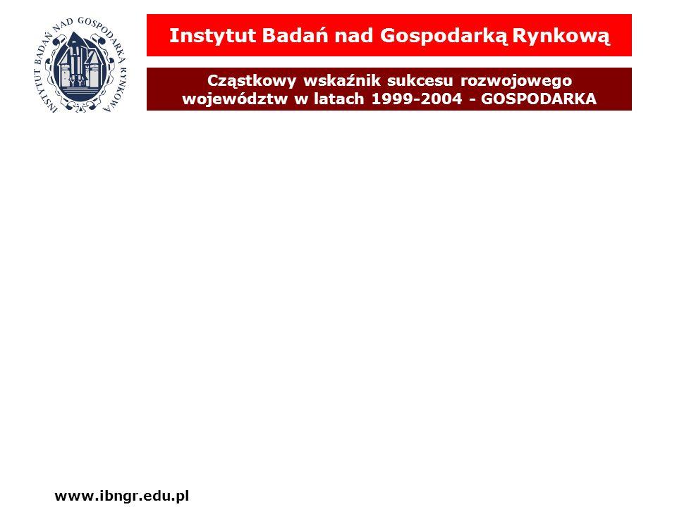 Instytut Badań nad Gospodarką Rynkową Cząstkowy wskaźnik sukcesu rozwojowego województw w latach 1999-2004 - GOSPODARKA www.ibngr.edu.pl