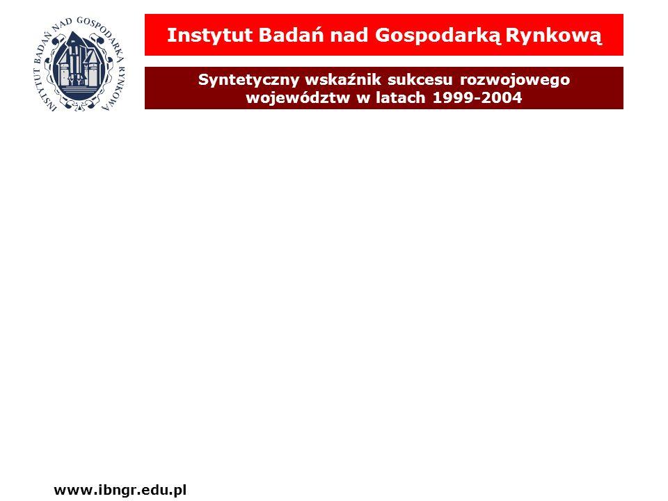 Instytut Badań nad Gospodarką Rynkową Syntetyczny wskaźnik sukcesu rozwojowego województw w latach 1999-2004 www.ibngr.edu.pl