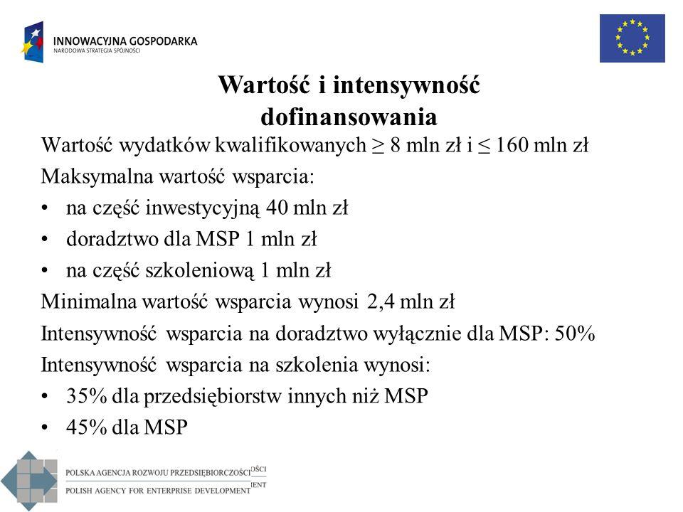 Wartość i intensywność dofinansowania Wartość wydatków kwalifikowanych 8 mln zł i 160 mln zł Maksymalna wartość wsparcia: na część inwestycyjną 40 mln