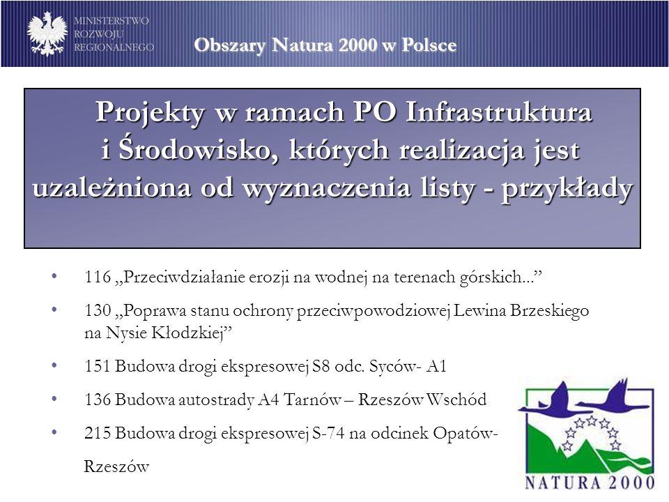 Obszary Natura 2000 w Polsce Projekty w ramach PO Infrastruktura i Środowisko, których realizacja jest uzależniona od wyznaczenia listy - przykłady Pr