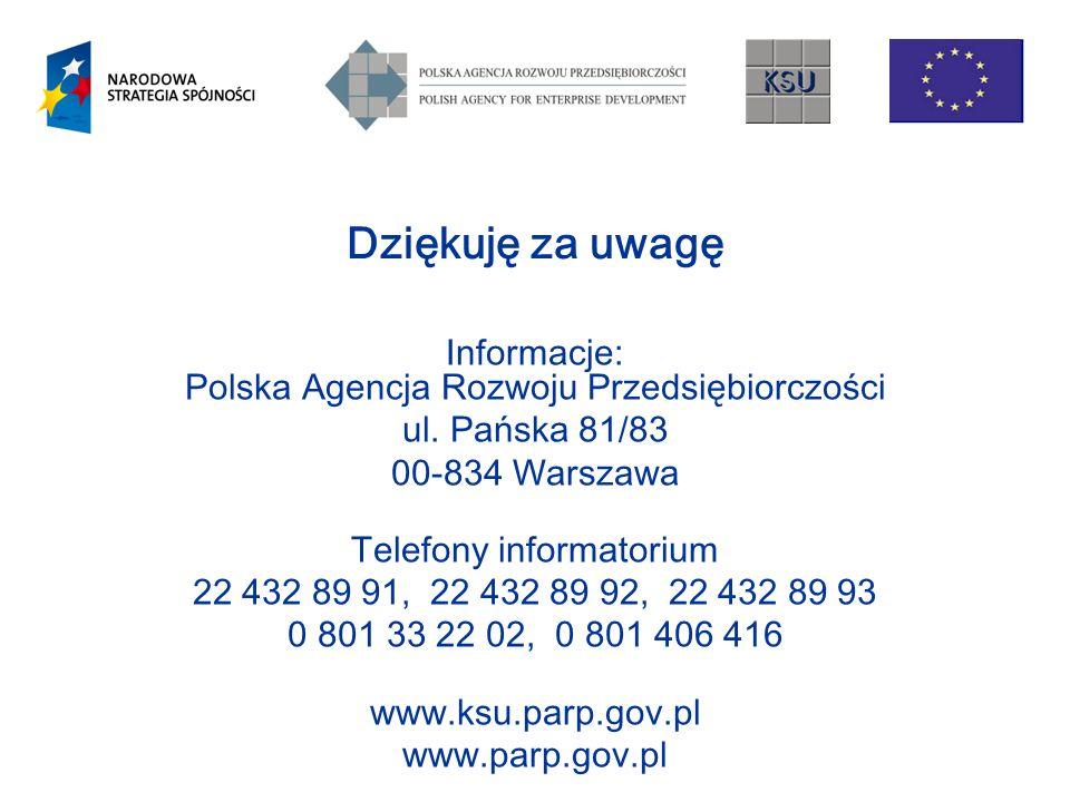 Dziękuję za uwagę Informacje: Polska Agencja Rozwoju Przedsiębiorczości ul. Pańska 81/83 00-834 Warszawa Telefony informatorium 22 432 89 91, 22 432 8