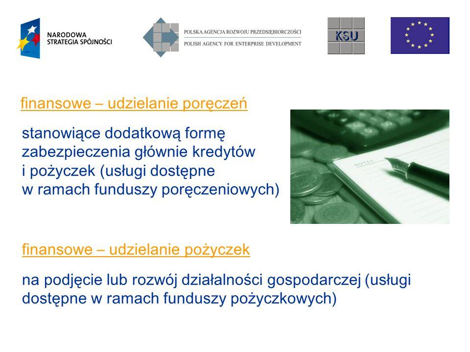Dziękuję za uwagę Informacje: Polska Agencja Rozwoju Przedsiębiorczości ul.