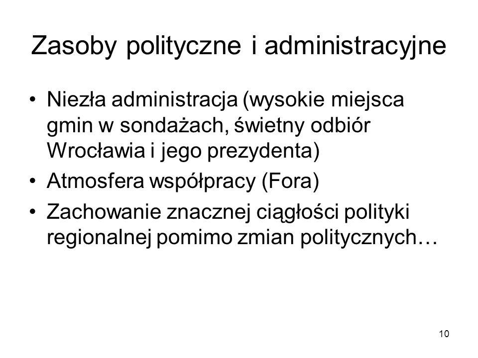 10 Zasoby polityczne i administracyjne Niezła administracja (wysokie miejsca gmin w sondażach, świetny odbiór Wrocławia i jego prezydenta) Atmosfera w