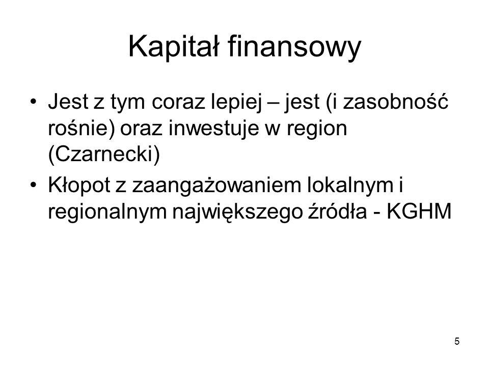 5 Kapitał finansowy Jest z tym coraz lepiej – jest (i zasobność rośnie) oraz inwestuje w region (Czarnecki) Kłopot z zaangażowaniem lokalnym i regiona