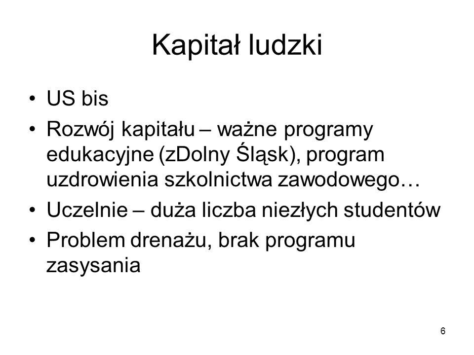 6 Kapitał ludzki US bis Rozwój kapitału – ważne programy edukacyjne (zDolny Śląsk), program uzdrowienia szkolnictwa zawodowego… Uczelnie – duża liczba