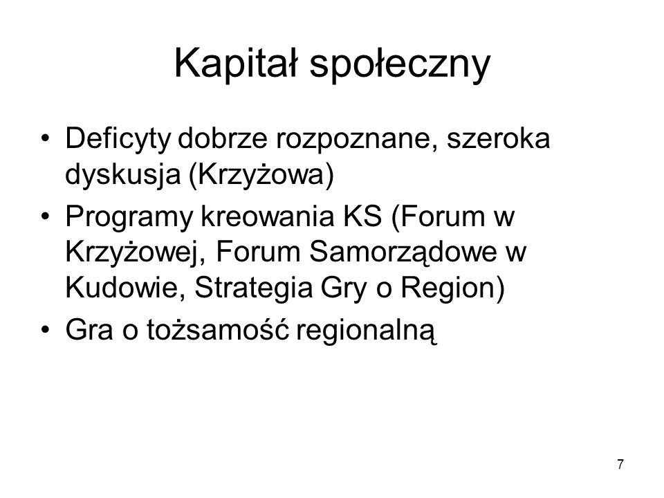 7 Kapitał społeczny Deficyty dobrze rozpoznane, szeroka dyskusja (Krzyżowa) Programy kreowania KS (Forum w Krzyżowej, Forum Samorządowe w Kudowie, Str