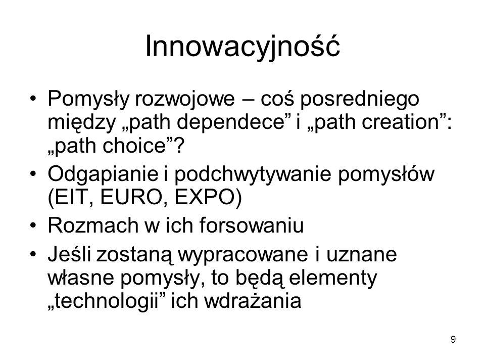 9 Innowacyjność Pomysły rozwojowe – coś posredniego między path dependece i path creation: path choice? Odgapianie i podchwytywanie pomysłów (EIT, EUR