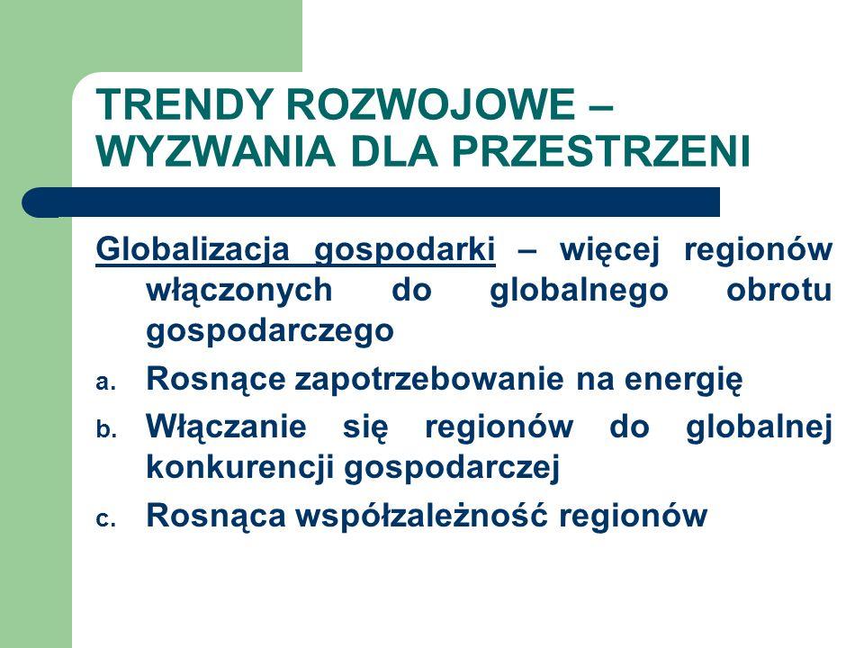 TRENDY ROZWOJOWE – WYZWANIA DLA PRZESTRZENI Globalizacja gospodarki – więcej regionów włączonych do globalnego obrotu gospodarczego a. Rosnące zapotrz